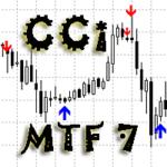 Индикатор CCI со стрелками и сигналом, а так же как правильно торговать по CCI