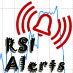 Индикатор RSI с алертами и звуковыми сигналами для MT4