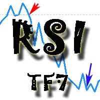 RSI MTF мультитаймфреймный