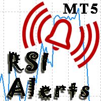 rsi alerts для mt5