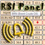 Панель индикаторов RSI для MT4