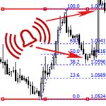 Индикатор фибо уровней с звуковыми сигналами (alert)