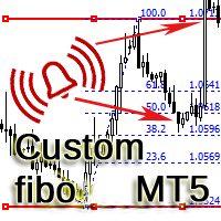 Фибоначчи со звуковым сигналом и настраиваемыми уровнями для MT5