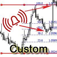 Фибоначчи со звуковым сигналом и настраиваемыми уровнями для MT4