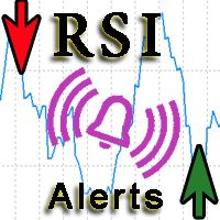 Индикатор rsi с алертом и стрелкой